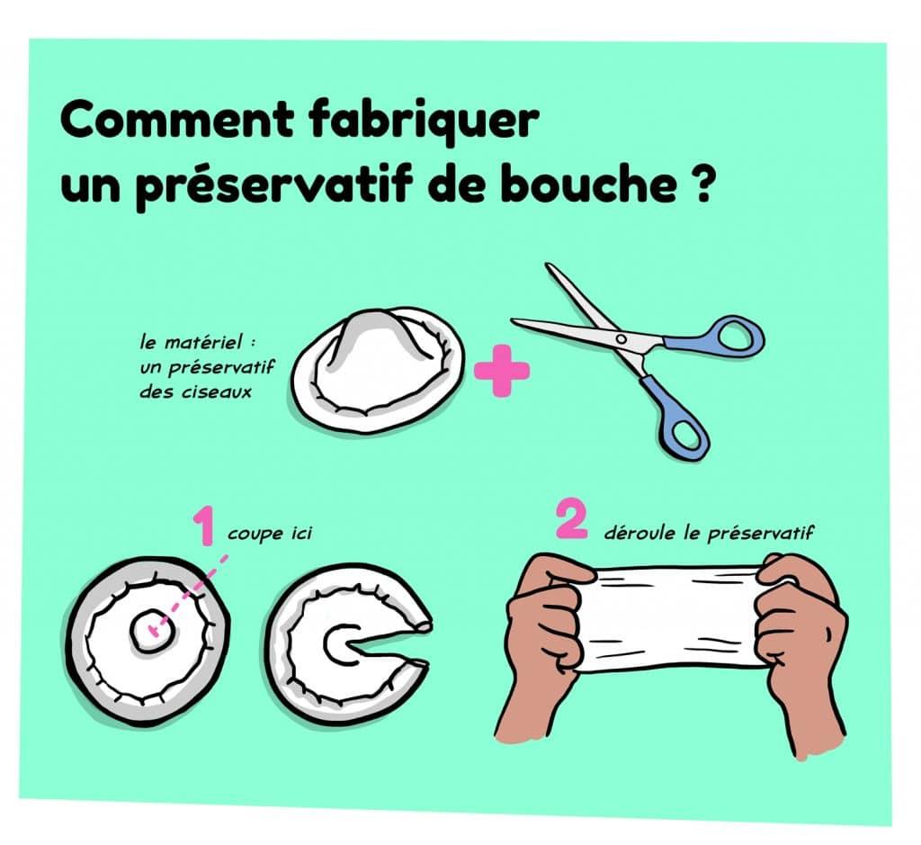 Illustration comment fabriquer un préservatif de bouche
