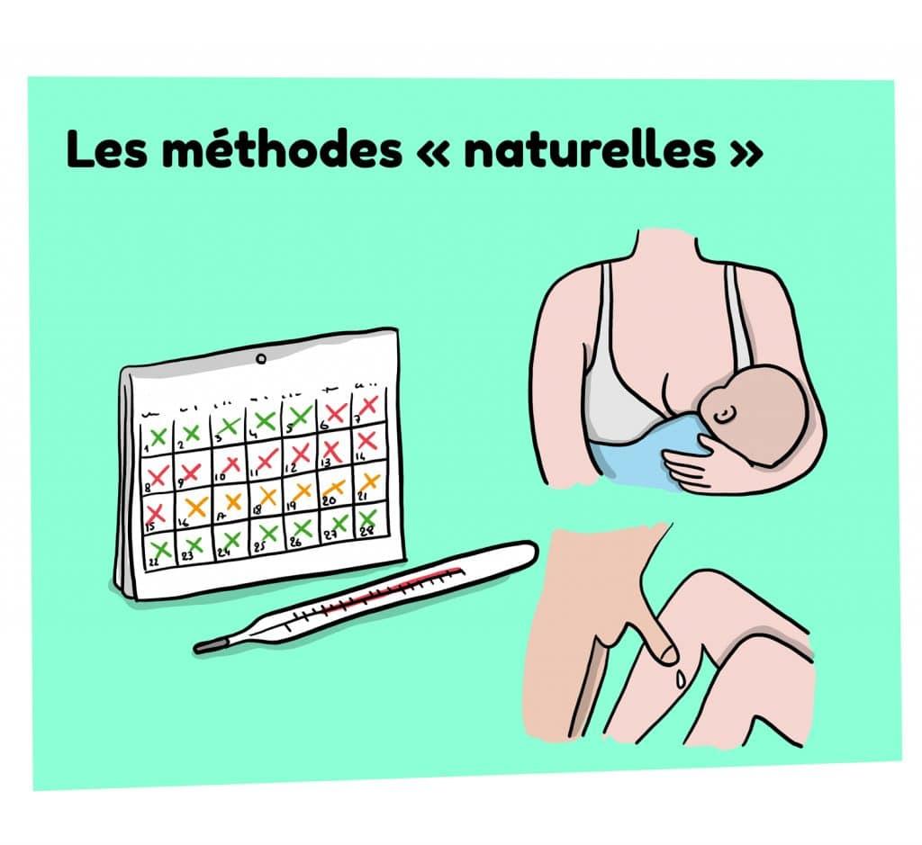 Les moyens de contraception naturelle pour la femme et l'homme
