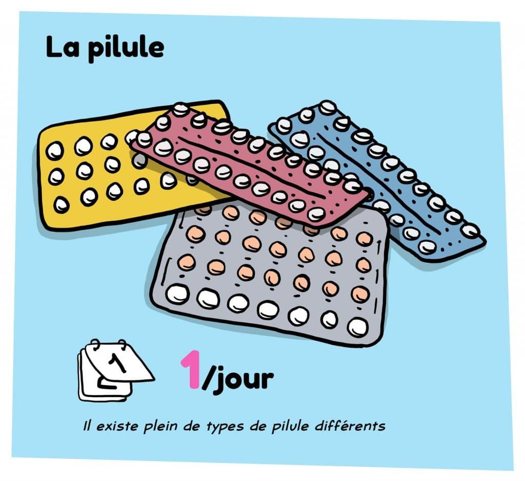 Illustration d'une plaquette de pilules contraceptives, contraception pour les femmes